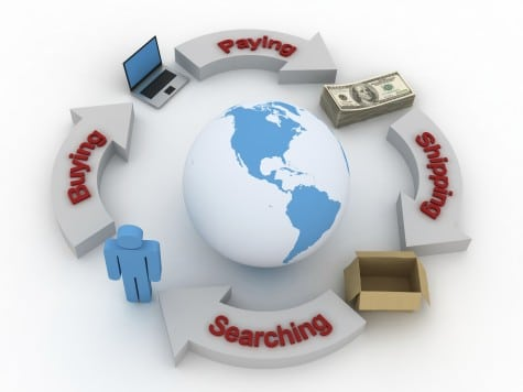 global online shopping cycle