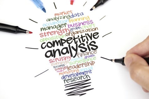 competitive analysis word cloud
