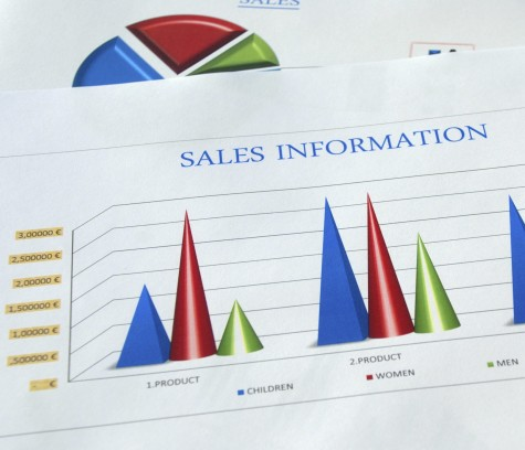 Retail Sales Report