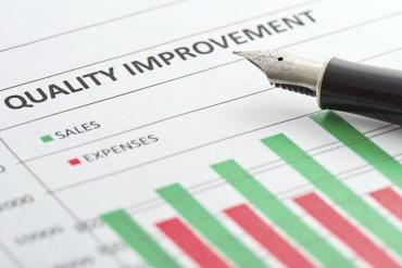 Quality Improvement Analysis