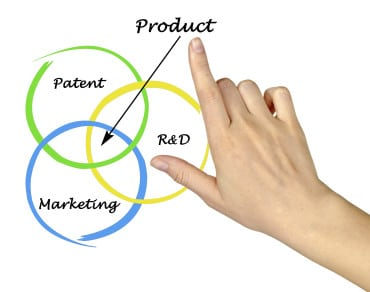 Graphic of product development and release