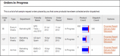 sample request order spreadsheet