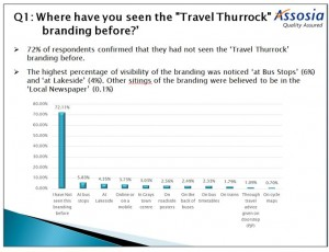 Face-to-Face travel questionnaires for Thurrock Council 1