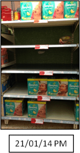 On-Shelf Availability Studies during key event 2
