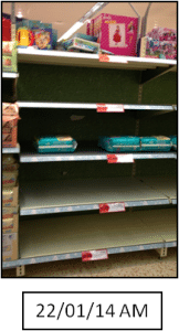 On-Shelf Availability Studies during key event 3