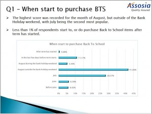 Online Surveys for 'Back to School' on behalf of a Stationery supplier 1
