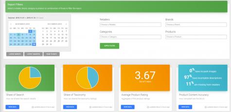 E-commerce analytical platform graphs